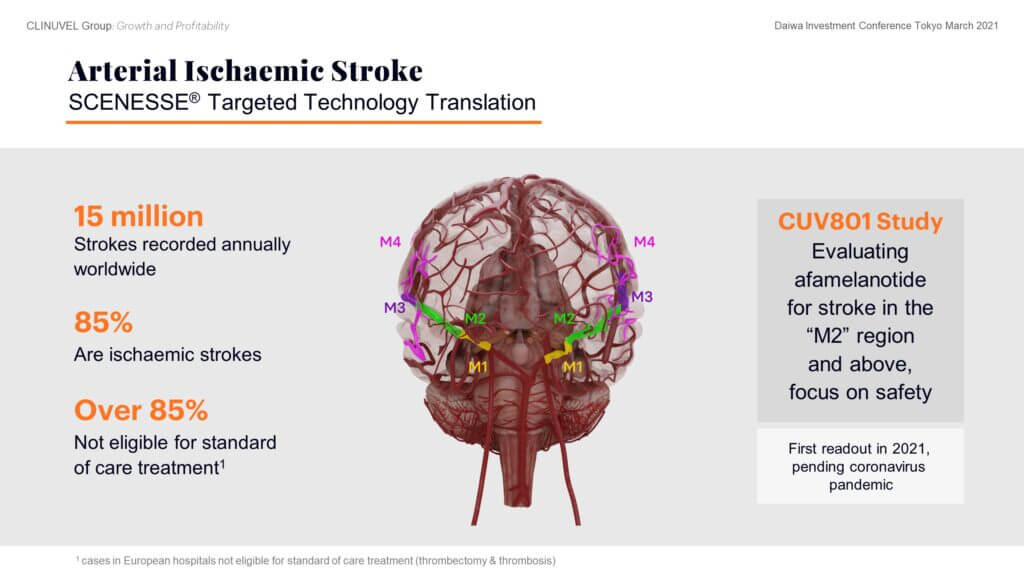 """In this and the next slide, I highlight in more detail two of the exciting programs we have recently initiated.  First, the role of afamelanotide in treating arterial ischaemic stroke patients. Tragically, many ischaemic stroke patients either have lasting functional impairment or do not survive the clot that has been formed and dislodged in their brain. We understand afamelanotide may well play a role in treating ischaemic stroke by rapidly exerting its effects to protect brain tissue, acting on blood vessels to optimise blood flow, and reducing the size of swelling in the brain following a stroke. Our clinical focus is on patients with ischaemic strokes in the upper regions of the brain, the so-called """"M2"""" branches and further up in the brain. Of the 15 million strokes reported each year, over 85 percent are ischaemic strokes, and a majority of these are untreatable with the current standard of care, representing a genuine unmet medical need."""